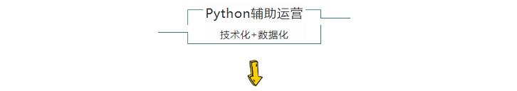 Python技术学习